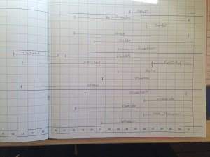 scheduling-sheet